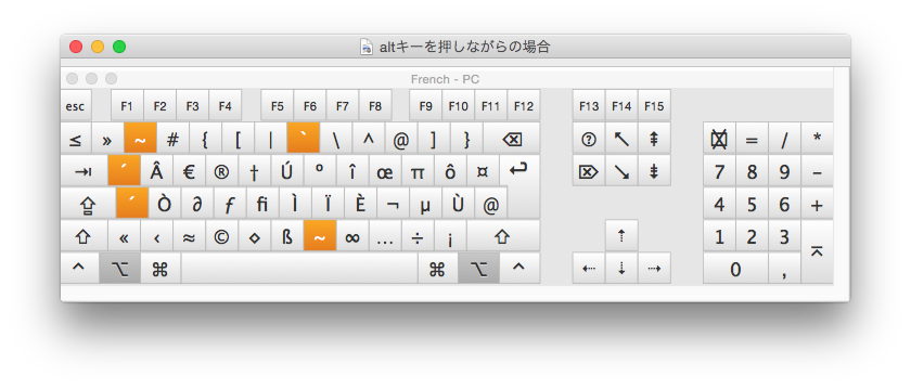 MAC_OS_X_input_french_azerty_alt