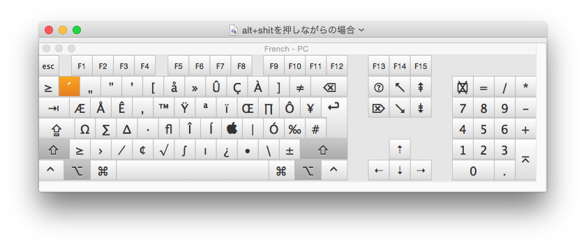 MAC_OS_X_input_french_azerty_shift_alt